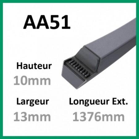Courroie Hexagonale AA51 - Continental - 1-courroie-tondesue.com