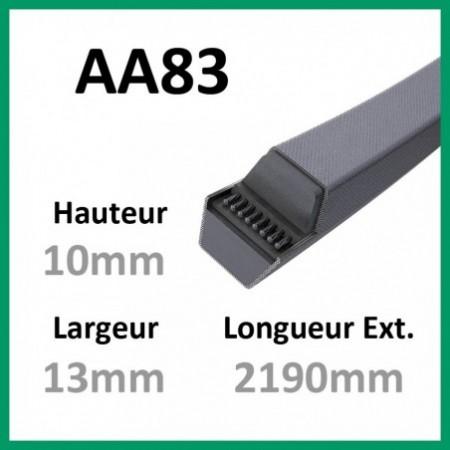 Courroie Hexagonale AA83 - Continental - 1-courroie-tondesue.com