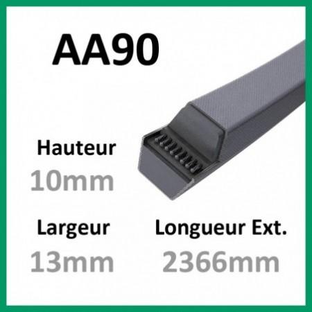 Courroie Hexagonale AA90 - Teknic - 1-courroie-tondesue.com