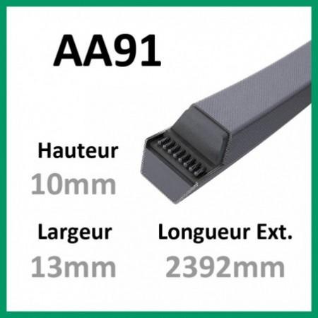 Courroie Hexagonale AA91 - Teknic - 1-courroie-tondesue.com