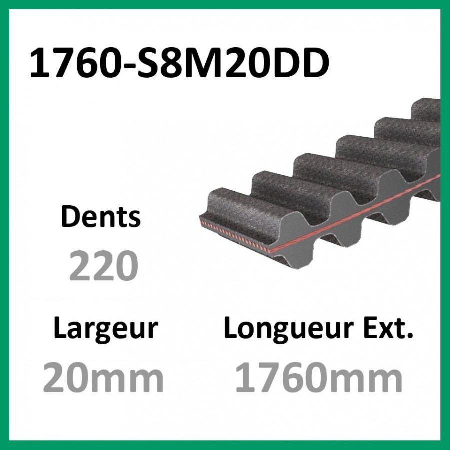 Courroie 1760-DS8M20 Double denture - 1-courroie-tondesue.com