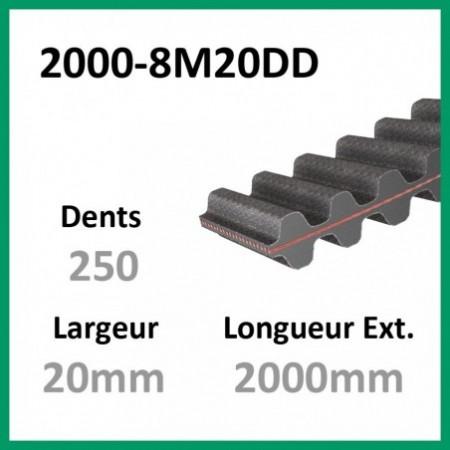 Courroie 2000-8M20 Double denture - 1-courroie-tondesue.com